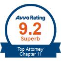 avvo_rating